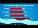 Wollen Sie wissen, wobei CSU, CDU, FDP, Grüne Linke zugestimmt haben?