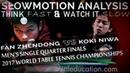Slowmotion Analysis - Fan Zhendong VS Koki Niwa - Receive Flat Short Serve - 2017 WTTC