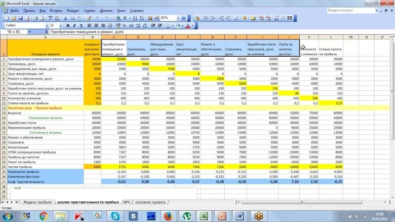 Анализ чувствительности инвестиционных проектов