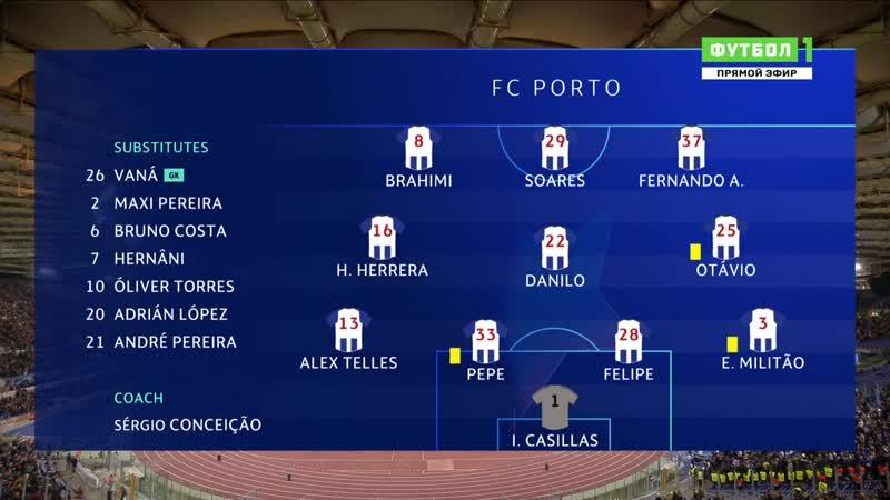 UEFA Champions League 2018-19 / Round of 16 / 1-st Leg / Roma (Italy) - Porto (Portugal) 12.02.2019