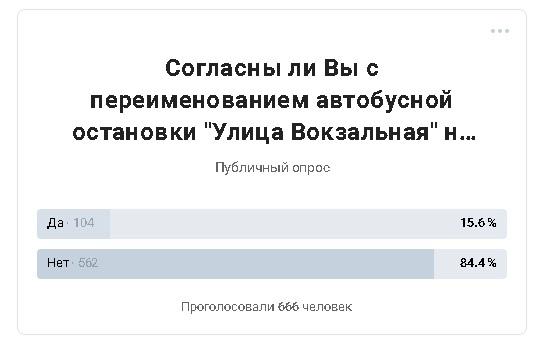 переименование остановки, чайковский, 2018 год