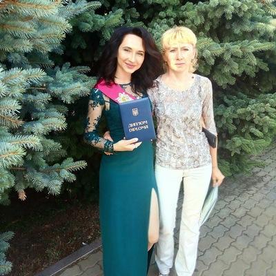 Софія Ситник
