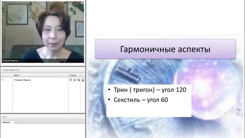 Аспекты в астрологии 1