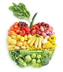 Как отличить здоровую пищу от вредной еды