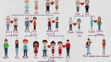 Kids Vocabulary - Family Members Tree Learn Members of the Family for Kids