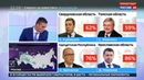 Новости на Россия 24 ЦИК на выборах губернаторов лидируют действующие главы регионов