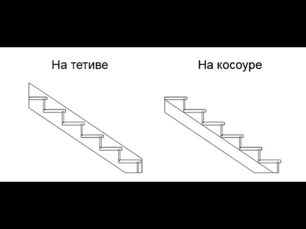лестница эконом вариант,тетива или косоур
