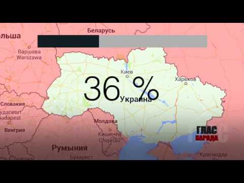 ✔ Порошенко похвастался великой победой над Россией