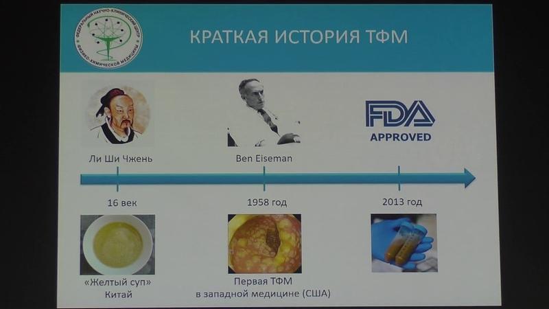 44 Маторин РИ Трансплантация фекальной микробиоты СРК в практике врача эндоскописта