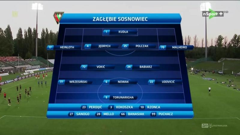 Чемпионат Польши 2018-19 3 тур Обзор матчей