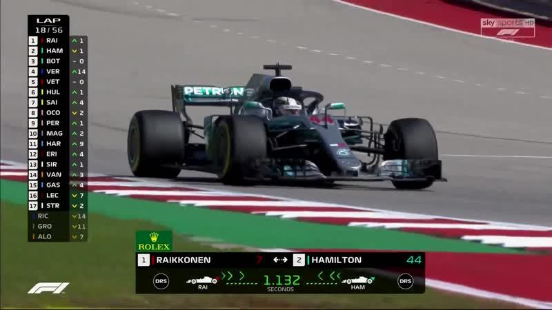 F1 2018. Гран-при США. Гонка [Sky Sports]