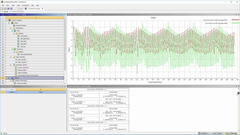 ANSYS Fluent: Analyzing FSI with Fluent and Mechanical - Part II