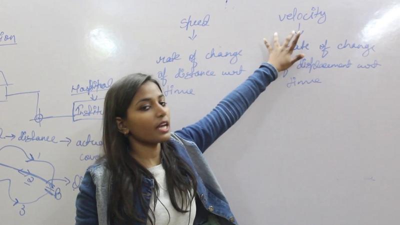 Kinematics (Physics) IIT-JEE/PMT(NEET)/MEDICAL/AIIMS