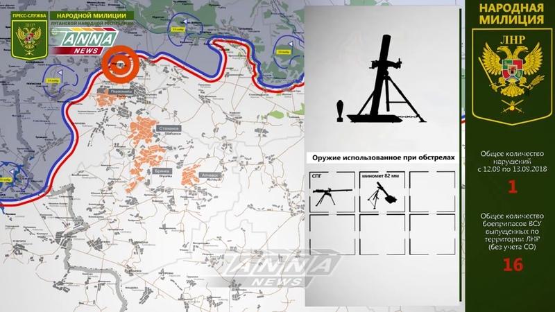 Оперативная сводка по обстрелам территории ЛНР за сутки с 12 на 13 сентября 2018 года