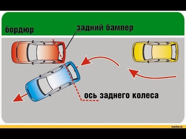 Быстрая параллельная парковка Секретные фишки парковки