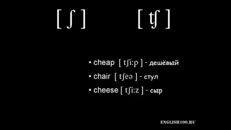 Транскрипция и звуки в английском языке (фонетика)The sounds of English and the International Phonetic Alphabet