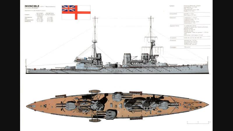 Передовой английский линкор и русский флот
