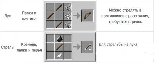 как в майнкрафте отравить стрелы #11