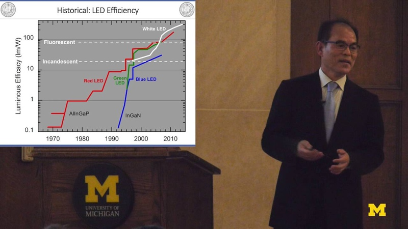 Shuji Nakamura, Nobel Laureate | The Invention of High Efficient Blue LEDs and Future Lighting