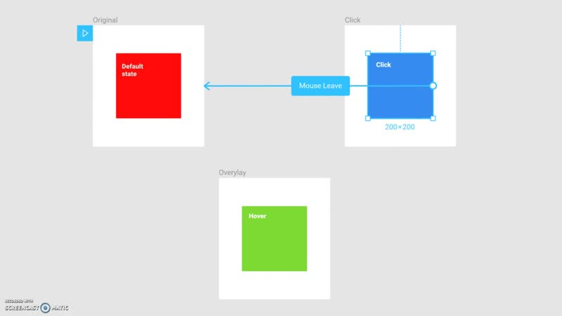 Figma Trick to allow two actions CLICK HOVER OVER