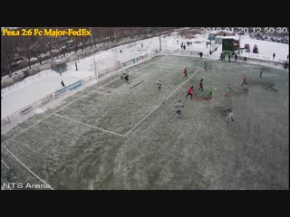 Видео обзор игр за 20.01.2019