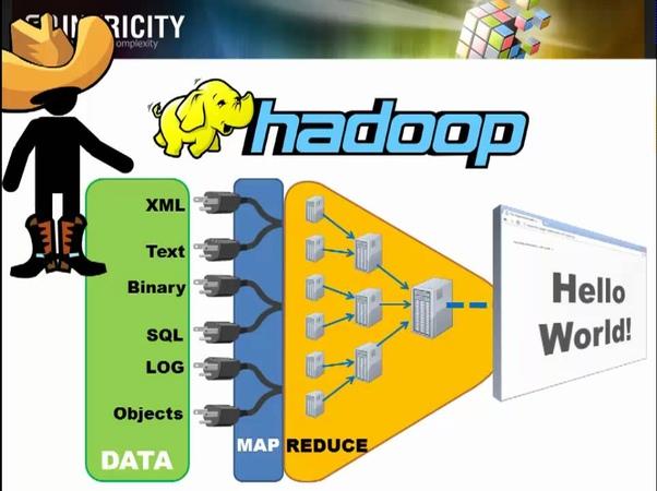 Что такое Hadoop?