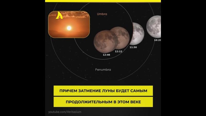 Великое противостояние Марса затмение Луны   АКУЛА