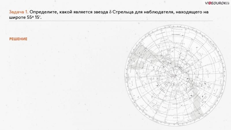 06 Видимое движение звёзд на различных географических широтах