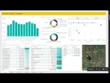 Функция детализации данных по клиентам и сегментам. Business Scanner