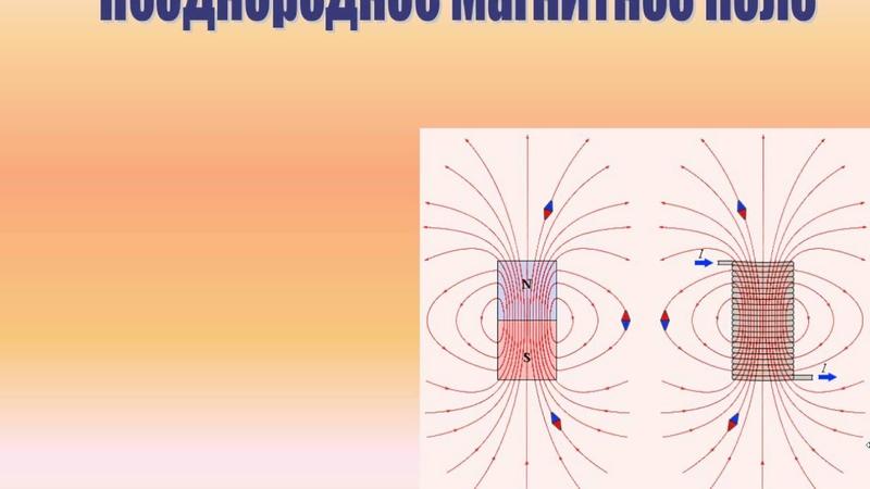 Яковлева О Р Физика Урок 8 Магнитное поле