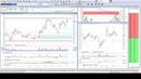 Краткий обзор во время торговой сессии по акциям Сбербанк и по другим акциям за 27 052019