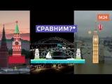 Сравнение систем видеонаблюдения в мировых мегаполисах