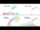 SIGGRAPH 2017 Anisotropic Elastoplasticity for Cloth Knit and Hair Frictional Contact