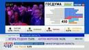 Новости на Россия 24 • Германия: очередное поражение партия Меркель потерпела на выборах в Берлине