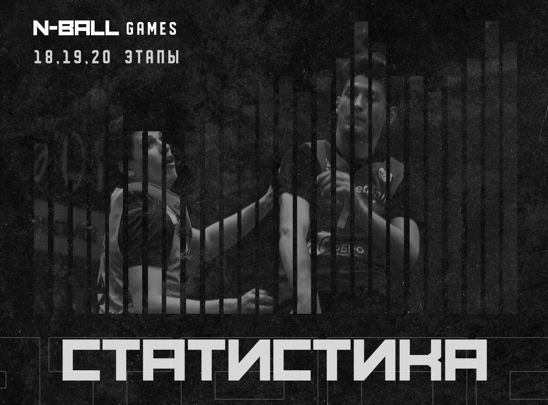 Статистика 18-20 этапов N-Ball Games