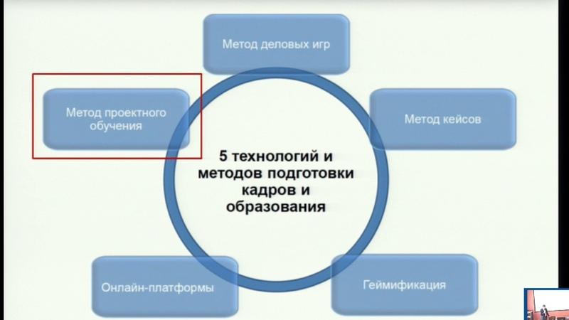 Лекция Павла Рабиновича Agile в университете - ответ на глобальные вызовы к образованию