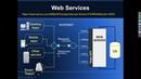 Тестирование Программного Обеспечения в США - REST API Testing - тестирование веб сервисов с POSTMAN