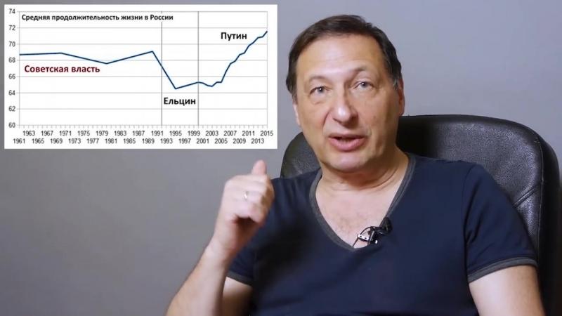 Борис Кагарлицкий_ Как правительство врет про пенсии
