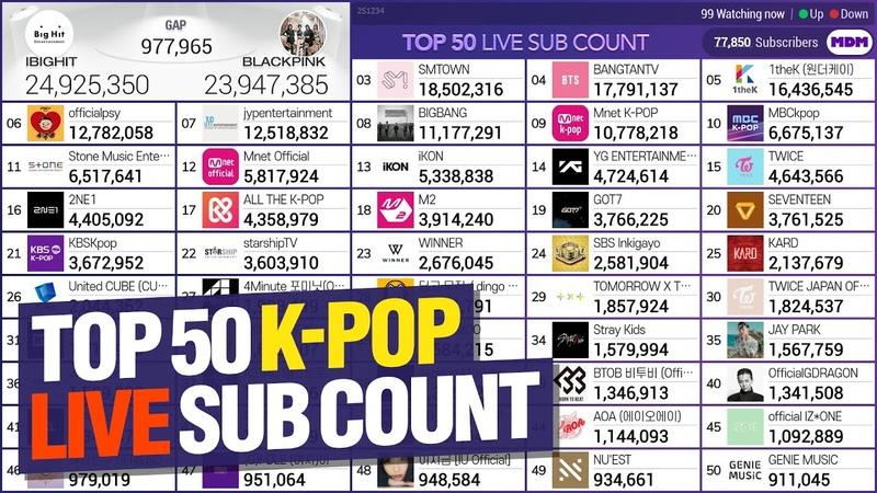 TOP 50 K-POP Youtube Live Sub Count - BTS, BLACKPINK More!