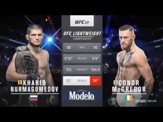 Conor McGregor vs Khabib Nurmagomedov UFC 229 FULL FIGHT