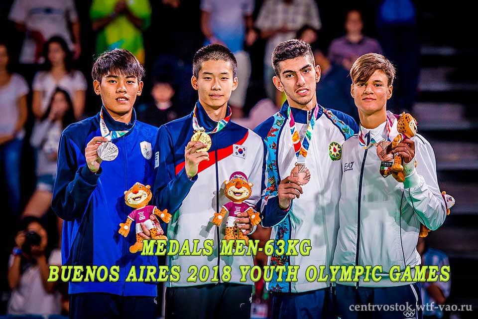 Men-63kg-YOG-2018