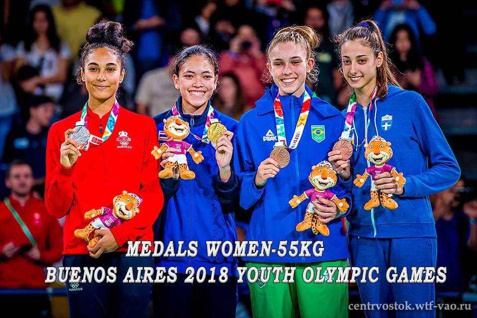 Women-55kg-YOG-2018