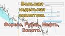Большая недельная аналитика Форекс Рубль Нефть Золото