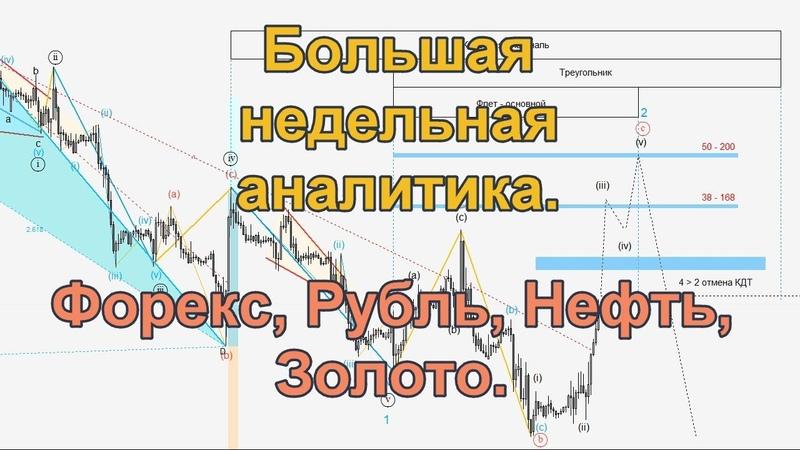 Большая недельная аналитика. Форекс, Рубль, Нефть, Золото.