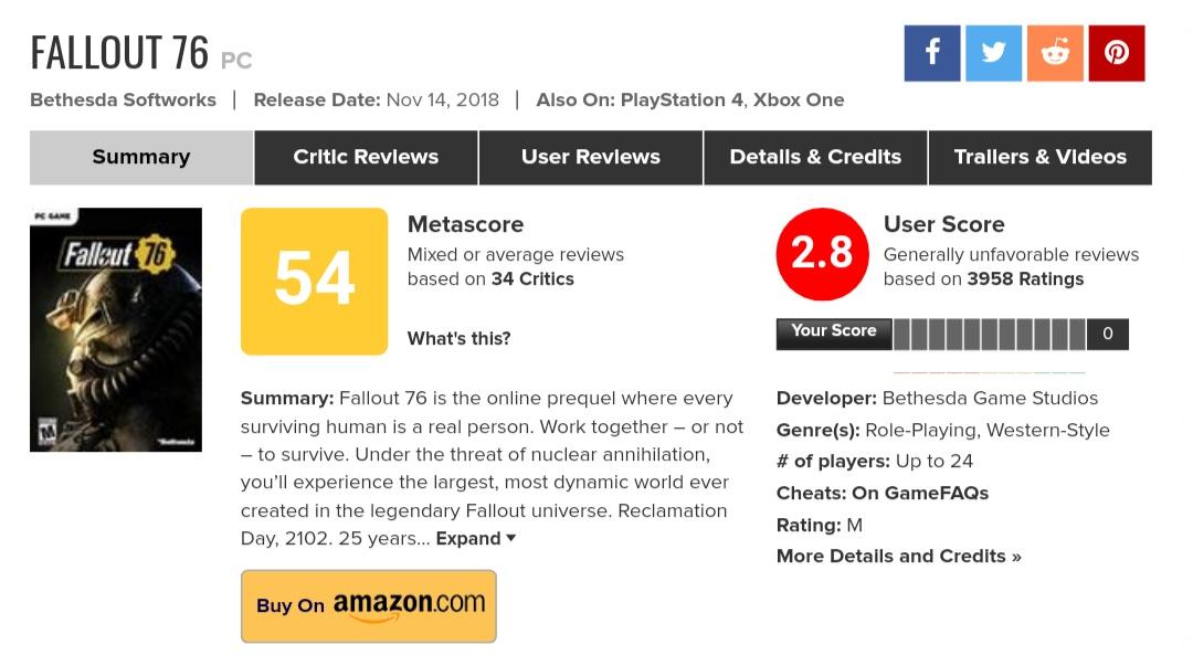 Оценки Fallout76 на Metacritic