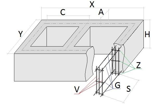 Как рассчитать кубатуру фундамента для различных его типов.