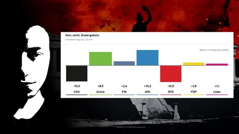 Na wer hat denn da grün gewählt- - Eine Analyse der Bayernwahl