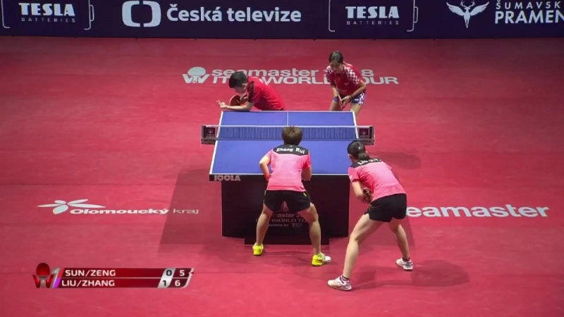 Zeng Jian-Sun Jiayi vs Zhang Rui-Liu Gaoyang - 2018 Czech Open Highlights (Final)