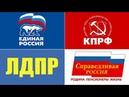 ⚡️ Откуда берут деньги российские политические партии?