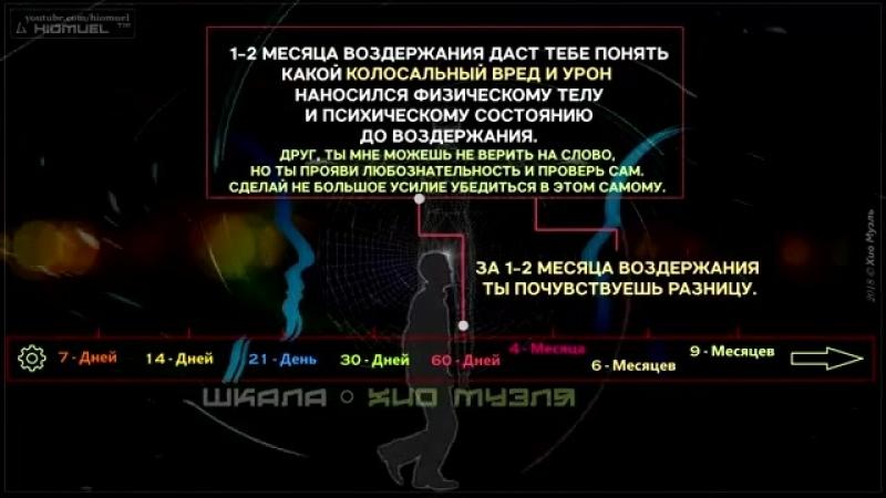Сила воздержания 2..mp4
